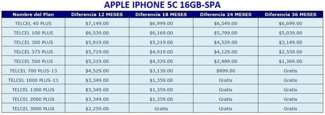 iphone se costo cero